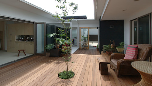 Living inside out- The magic of courtyards