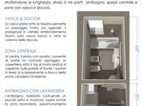 Ripensare il bagno:  in stile  di dettagli