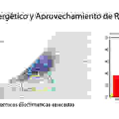 Diagrama de Vientos Dominantes de sanzpont [arquitectura] Moderno