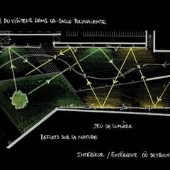 Un espace bâti par la lumière: Centre d'expositions de style  par H2A - Ir Architecte & Associés