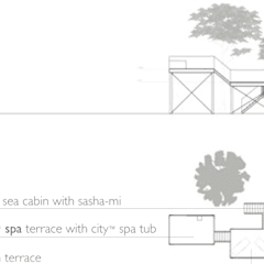 ORIGINAL WELLNESS TREEHOUSE: Spa in stile  di the nest living