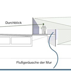 Call Pilotprojekt Tegetthoffbrücke in Graz :  Veranstaltungsorte von pfeiffer sachse architekten