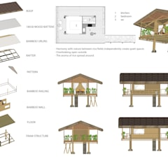 TUONG SON CONTRYSIDE RESORT:  Bungalow by NPAGROUP CO.,LTD
