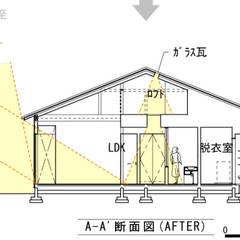 Projekty,  Dom jednorodzinny zaprojektowane przez atelier m