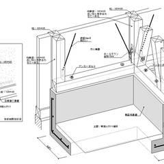 鎌倉小町通り 和紙専門店「社頭」耐震リノベーション: 菅原浩太建築設計事務所が手掛けた商業空間です。