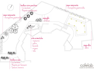 Jardines de estilo mediterráneo de CAFElab studio Mediterráneo