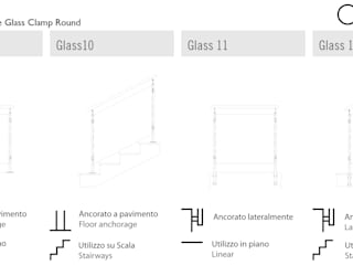Glass Two glass clamps round IAM Design