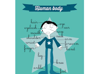 AFFICHE HUMAN BODY par A CAUSE DE TOI !