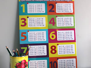 AFFICHE TABLES DE MULTIPLICATION par A CAUSE DE TOI ! Moderne