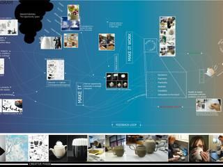 Service à thé en céramique par Alexia Delas Design Éclectique