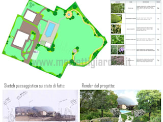 Сады в . Автор – Merletti Garden Design