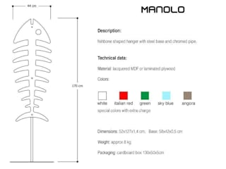 Manolo:  in stile  di Woog Design Buddies