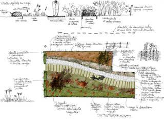 Coach-jardin Jardin original par Atelier du sablier Éclectique