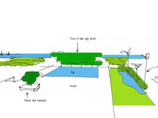 Concepto de David Jiménez. Arquitectura y paisaje