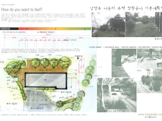 Taman oleh Urban Garden AIN.Ltd, Rustic