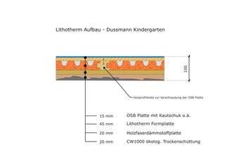 Verlegevariante 2 für einen Weichbelag:   von Wärmekombinat GmbH