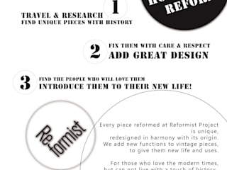Reformist Project Reformist Project İç Dekorasyon