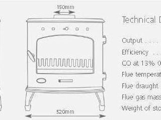 Heat up your kitchen UKAA | UK Architectural Antiques