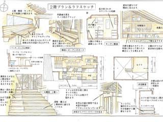 衣笠山の家(自宅): 豊田空間デザイン室 一級建築士事務所が手掛けた現代のです。,モダン