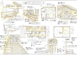 modern  von 豊田空間デザイン室 一級建築士事務所, Modern
