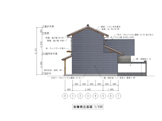 國家  by きど建築設計事務所(Kido Architectural Design Office), 鄉村風