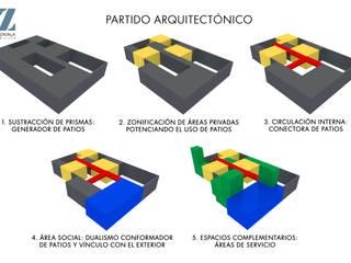 CASA MANGULICA:  de estilo  por Alberto Zavala Arquitectos