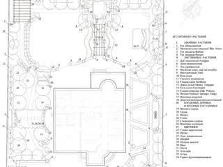 Jardines de estilo mediterráneo de Руслан Михайлов rmgarden Mediterráneo