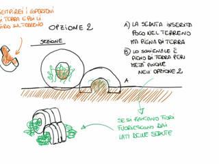 reuse old tire - riuso copertoni usati di Francesca Ianni architetto Eclettico