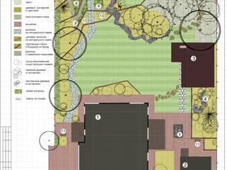 Генеральный план: Сады в . Автор – Марина Михайлик