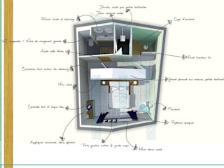 Aménagement d'un loft - St Raphaël:  de style  par Rosalie Escudier