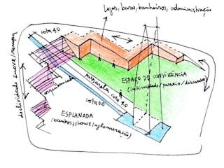 CONCURSO PRAÇA DO NATAL:   por RECIFEBERLIN  Arquitetura e Paisagismo,