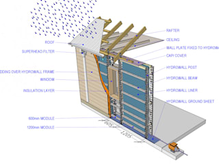 Hydrowall Modules: Superwall Systemsが手掛けたです。