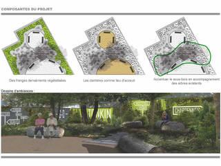 Aménagement d'une friche urbaine en un jardin temporaire par LAND-WAVE