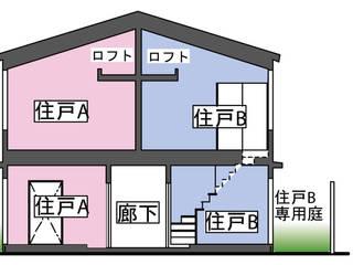 メゾンT: 株式会社 武田が手掛けた家です。