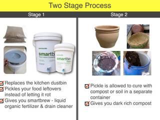 SmartBin- Easy indoor composter (recycle bin): minimalist  by GreenTech Life,Minimalist