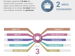 Infografía ES de María Guerra