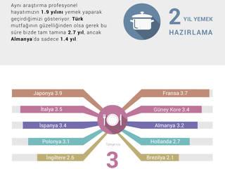 Homify Infographics: modern tarz Multimedya Odası