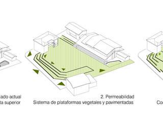 Esquemas: Jardines de estilo  de Javier Lafita