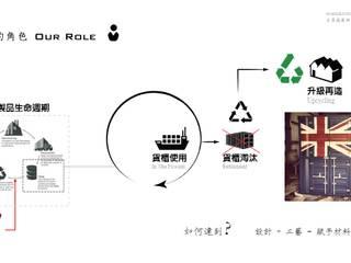 industrial por 王家建築師事務所 , Industrial