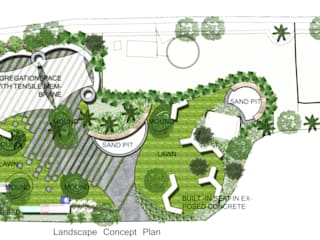 根據 Land Design landscape architects 現代風