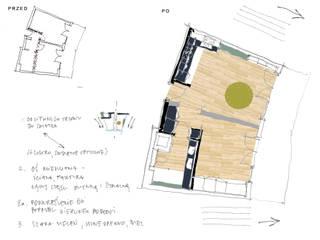 Mieszkanie Twardowskiego: styl , w kategorii Ściany zaprojektowany przez PRACOWNIA PROJEKTOWA JAGANNA