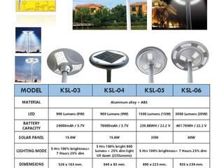 งานฐานราก Solar Street Light คุณชัญญา โดย บริษัทเข็มเหล็ก จำกัด