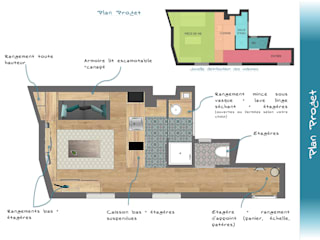 Plan d'agencement projeté:  de style  par Sb Design Concept
