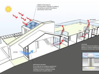 Residência G. Z.: Casas familiares  por TELLUS ARQUITETURA SUSTENTÁVEL,Moderno