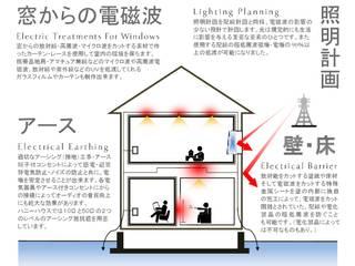 ハニーハウスが出来る電磁波対策 インダストリアルデザインの リビング の HONEYHOUSE インダストリアル