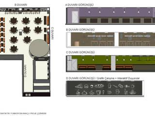 Ofis Mimari Projesi Pil Tasarım Mimarlik + Peyzaj Mimarligi + Ic Mimarlik