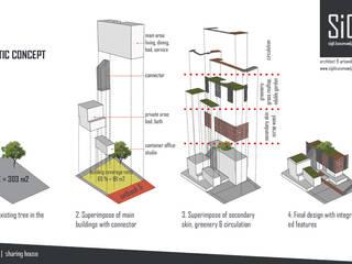 Rumah Riung (Communal Sharing & Gardening House): Rumah oleh sigit.kusumawijaya | architect & urbandesigner, Tropis