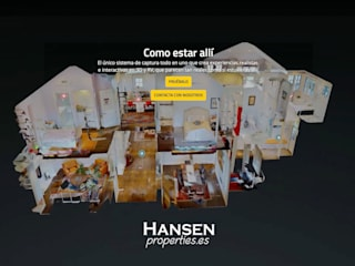 by Hansen Properties