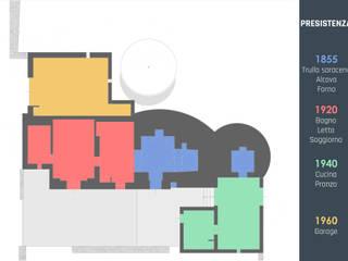Evoluzione temporale dell'immobile:  in stile  di MGSO architetti