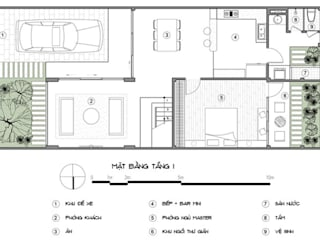 Dự án thiết kế nhà 2 tầng- Anh Độ (Bắc Ninh):   by Nha Dep Pro